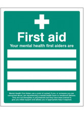Your mental health first aiders are
